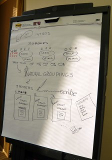 flip chart agenda for a meeting about nothing