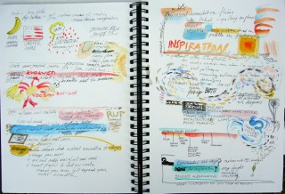 sketch book page of notes with watercolor highlights