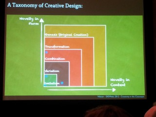 Peter Nilsson Taxonomy of Creative Design as shown at SXSWedu 2012
