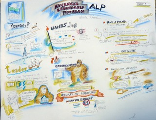 Graphic Recording of ALP workshop by Linda Ford