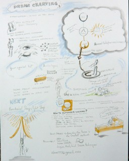 graphic recording of dream charting lecture