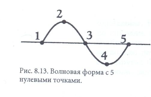 3 нулевые точки 5 по 8
