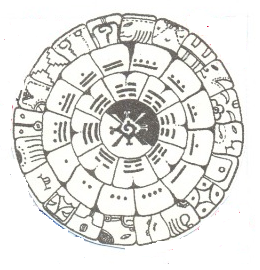 Диск календаря Майя