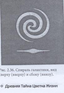 вселенские спираль ромб