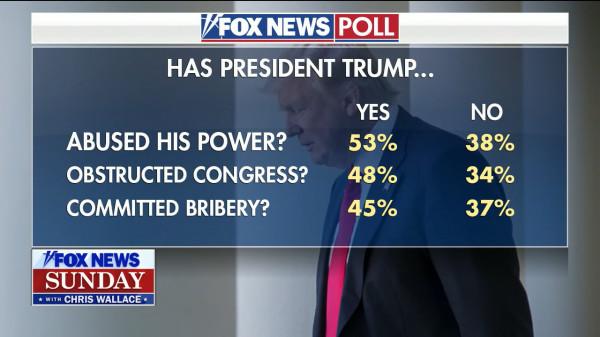 trump_poll_Dec15