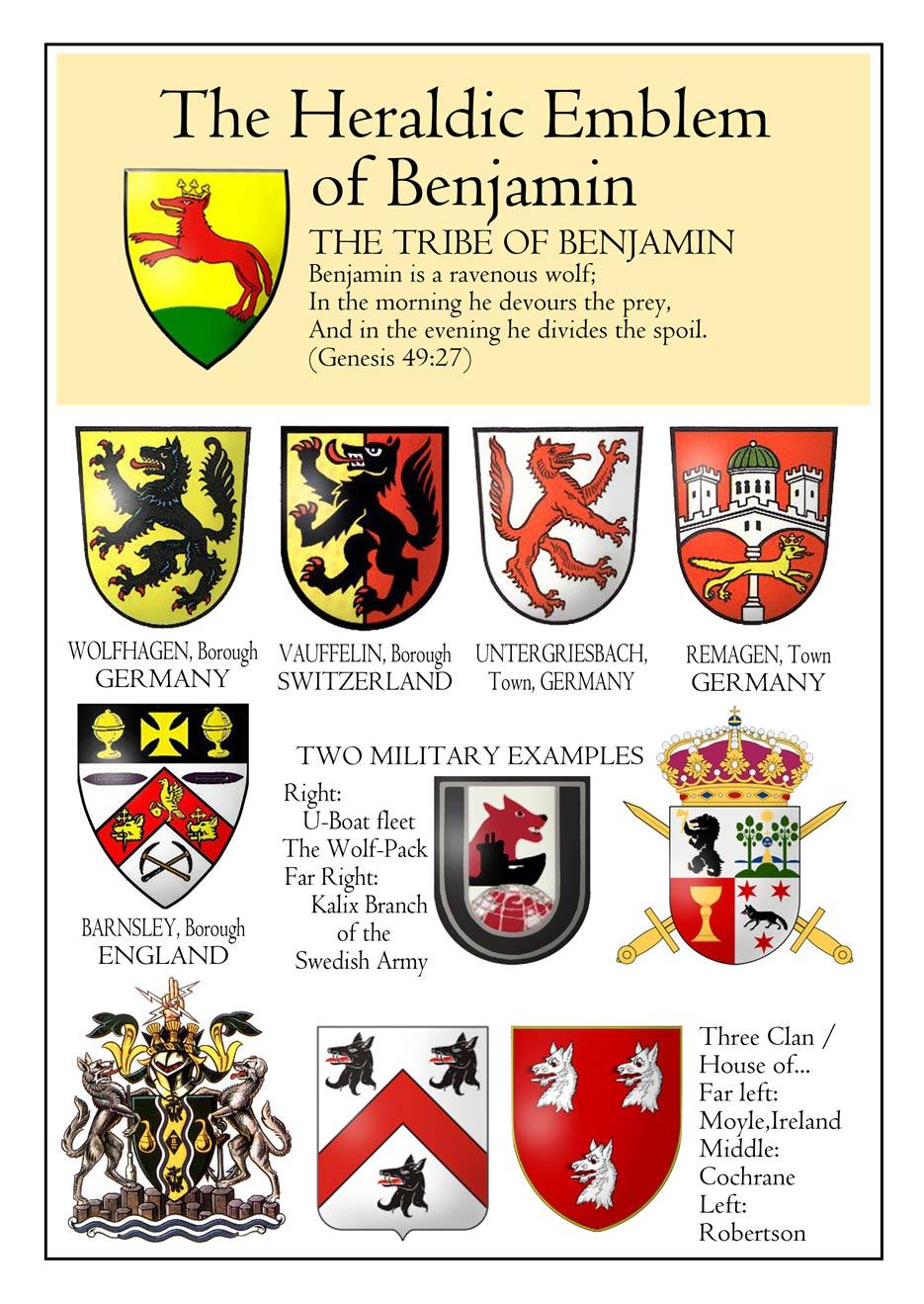 Benjamin emblems
