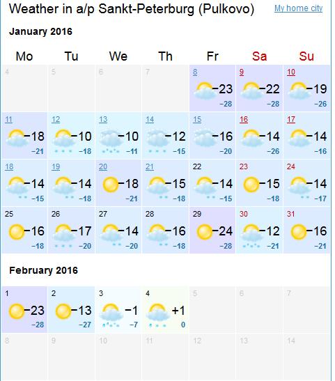 2016-01-08 02-48-10 GISMETEO.COM  Weather forecast - Firefox Developer Edition