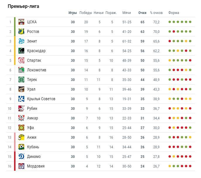 мая mariobalotel футбол сайт на 24 2018г и прогнозы спортивные