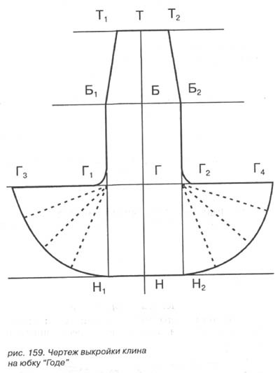 Схема вязания жилетки на годовалого мальчика