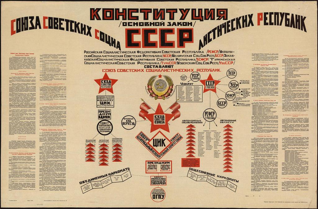 1925. Конституция (основной закон) Союза Советских Социалистических Республик