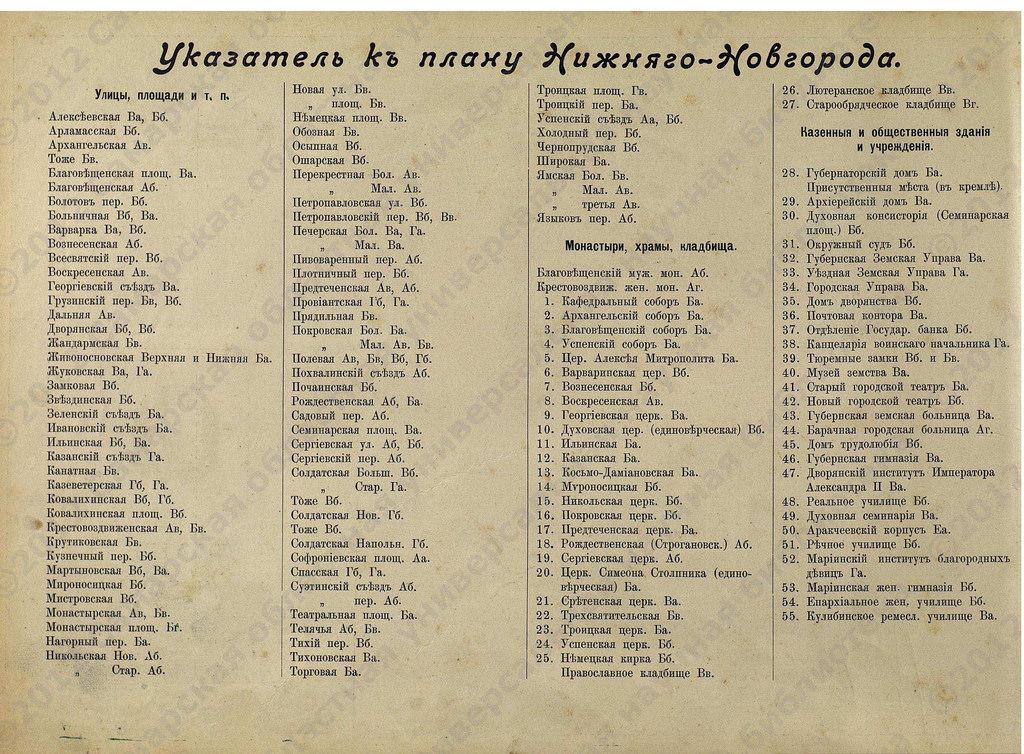 Нижний Новгород-2 (Феокритов)_1905