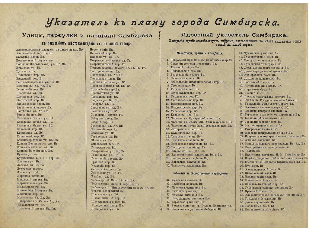 Симбирск-2 (Феокритов)_1905