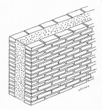 Opus testaceum / latericium