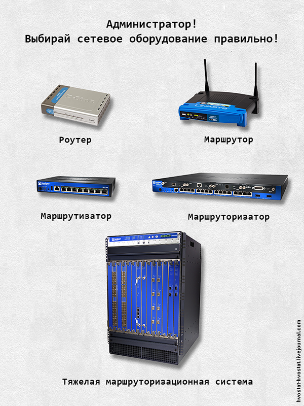 Select networking hardware right!