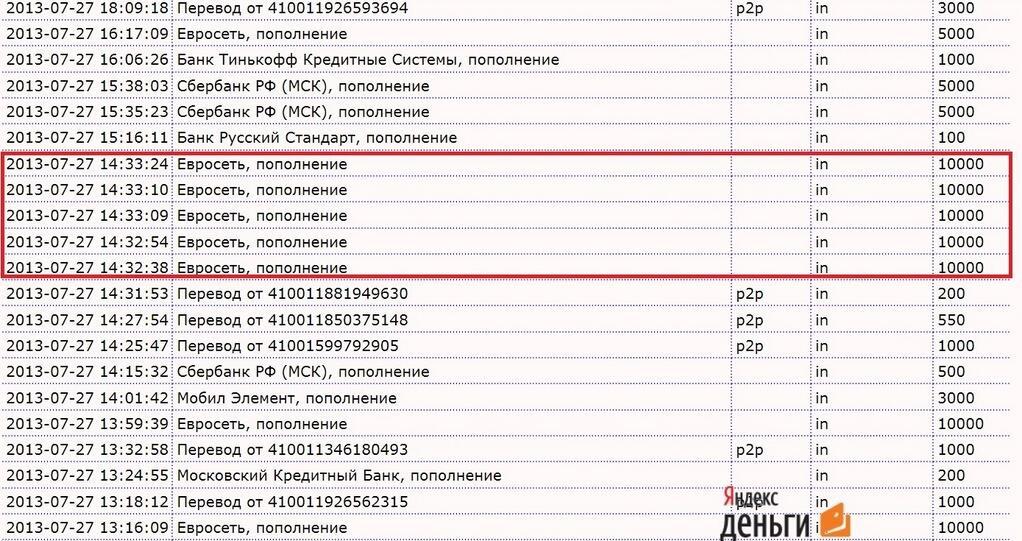 Нечистая сила на службе у Навального