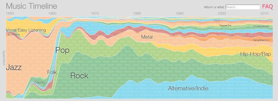 google_infographics