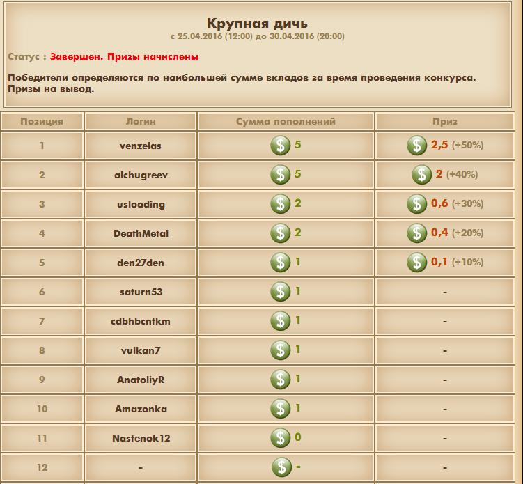 04.3 конкурсы.png