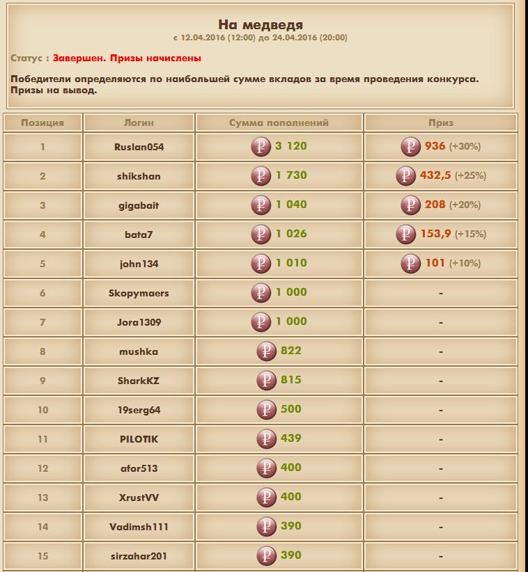 04.5 конкурсы.png