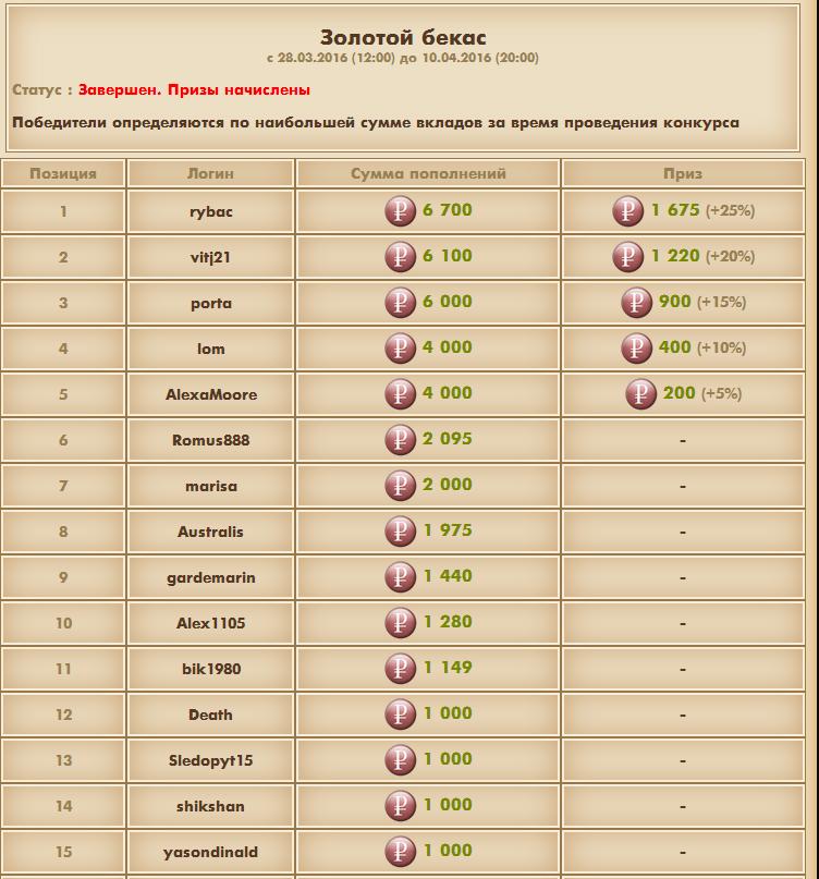 04.7 конкурсы.png