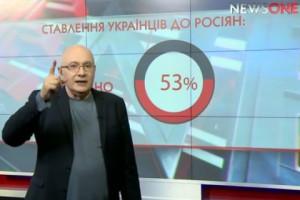 7078611-ekho-ukrainy-bolshinstvo-zhitelej-ukrai