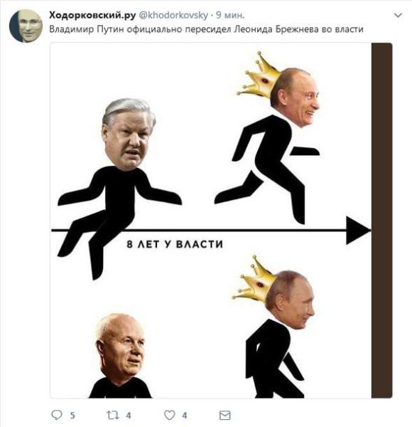 Ходор Путин