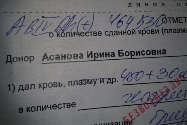 Справочка из дурдома)