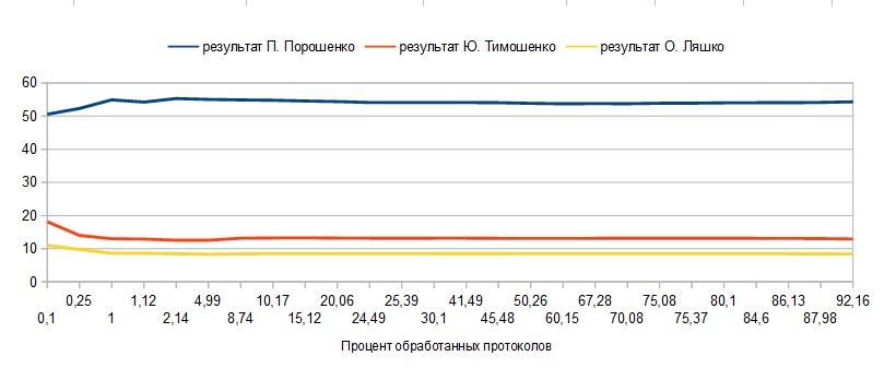 http://ic.pics.livejournal.com/i_semenov_ru/26533345/1137/1137_900.jpg