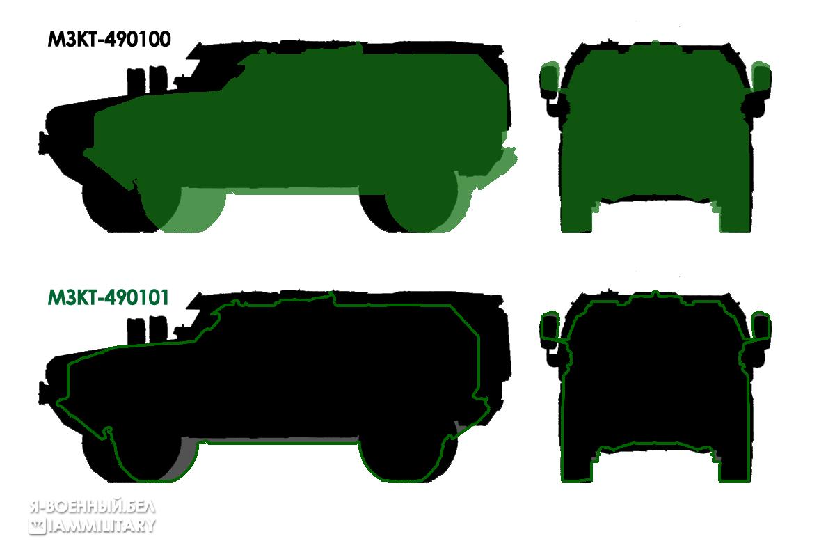 Сравнение габаритов МЗКТ-490100 и МЗКТ-490101
