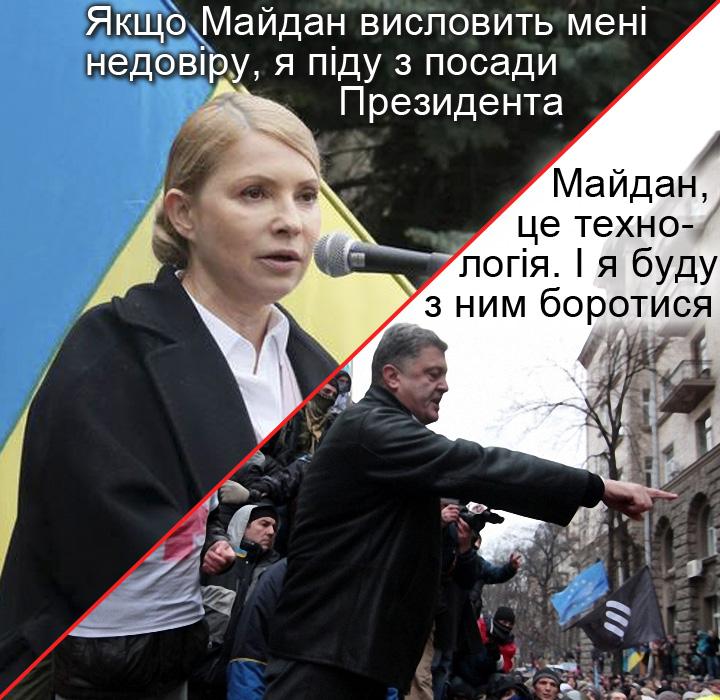 Майдан не намерен освобождать центр Киева, - часть активистов - Цензор.НЕТ 2123