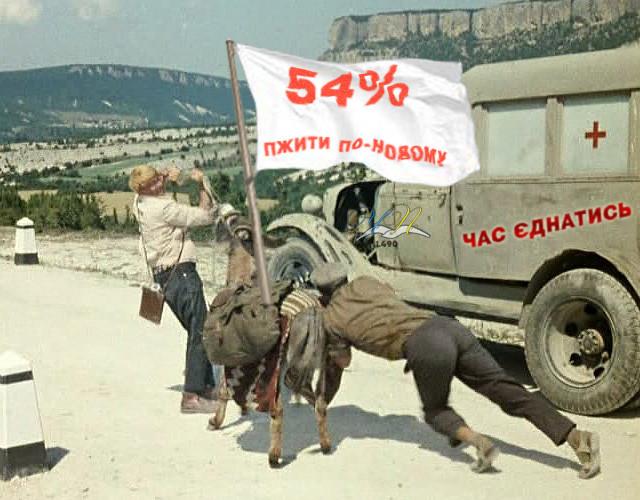 Событие года - Майдан, политик года - Порошенко, разочарование года - Янукович, - опрос - Цензор.НЕТ 2073