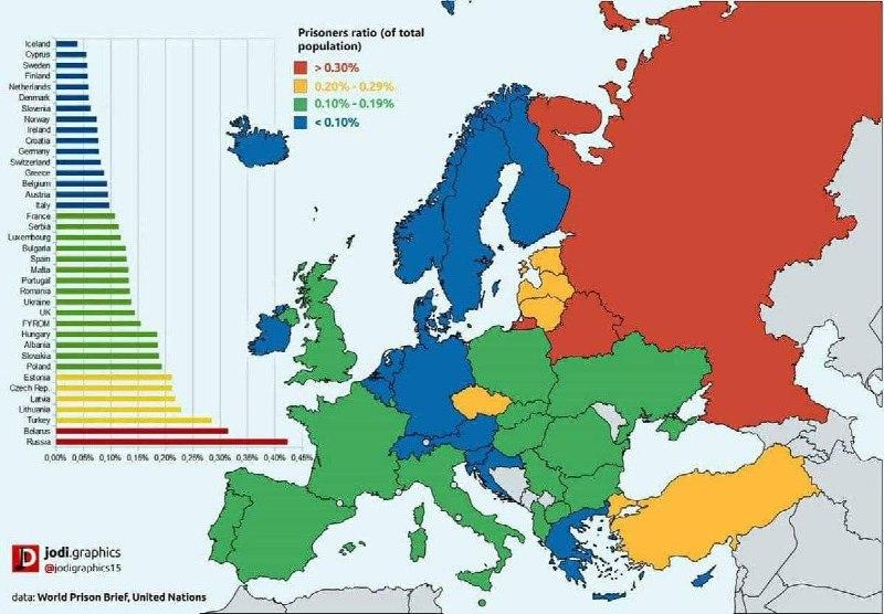 Европа сидящая