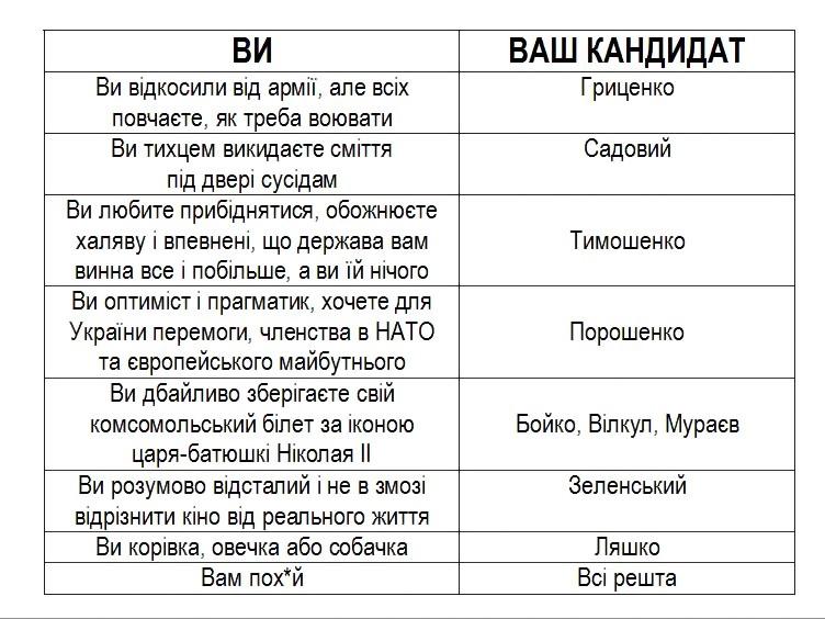 """Варфоломій відмовився проводити собор глав православних церков для обговорення автокефалії ПЦУ: """"Буде марним"""" - Цензор.НЕТ 1709"""