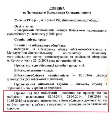 Зеленський замінив документ із результатами аналізу, виправивши дату здачі - Цензор.НЕТ 7625