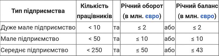 Секретарь СНБО Данилюк посетил строительство пункта пропуска в Станице Луганской - Цензор.НЕТ 2924