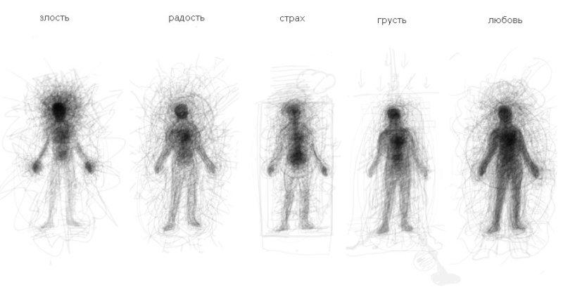 картинки рисунки карандашом любовь: