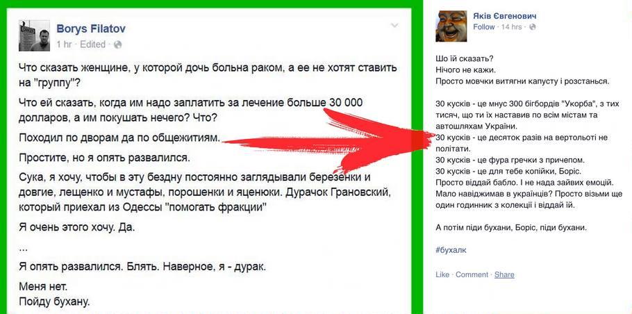 Киевсовет решил восстановить 10 райсоветов столицы - Цензор.НЕТ 8430