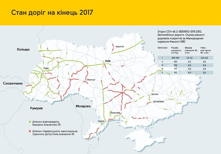 Мешканці Миколаївщини перекрили кілька автотрас, вимагаючи ремонту доріг, - Нацполіція - Цензор.НЕТ 7874