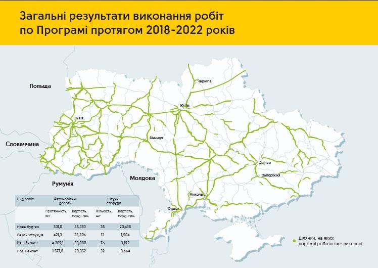 Мешканці Миколаївщини перекрили кілька автотрас, вимагаючи ремонту доріг, - Нацполіція - Цензор.НЕТ 757