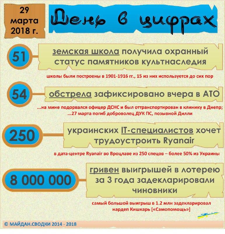Дипломатические активы РФ в США могут заморозить, - Хантсман - Цензор.НЕТ 5570