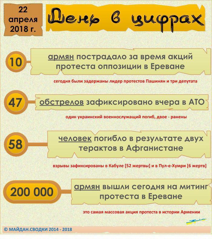 Страны G7 поддерживают позицию Украины по миротворцам на Донбассе, - Климкин - Цензор.НЕТ 5185