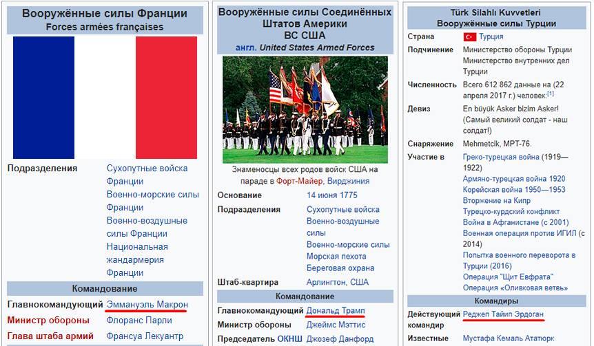 Это грубое нарушение государственного суверенитета, - МИД выступил с нотой по поводу визита Медведева в оккупированный Крым - Цензор.НЕТ 6614