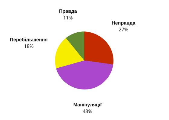 Мартыненко просит суд выпустить его за границу, чтобы представлять Центр Разумкова - Цензор.НЕТ 7206