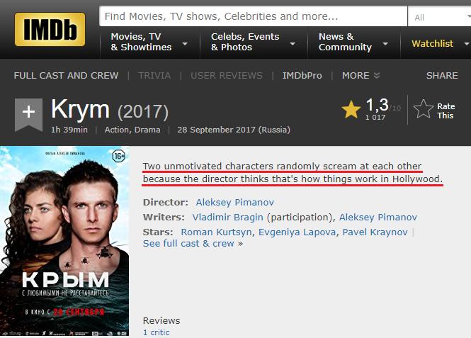 Юмор от IMDb