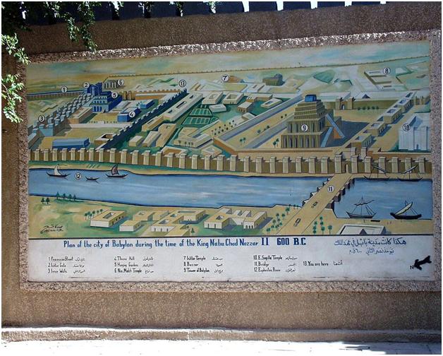 Вавилон около 600 г. до н. э.: схематический рисунок центральной части. Вид со стороны Западного города