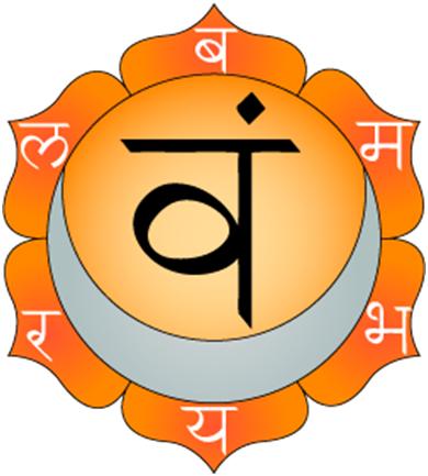 Свадхиштхана-чакра с биджа-мантрой