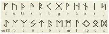 Рунический алфавит(Футарк)