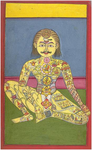 Иллюстрация из манускрипта по йоге 1899 года на языке брадж