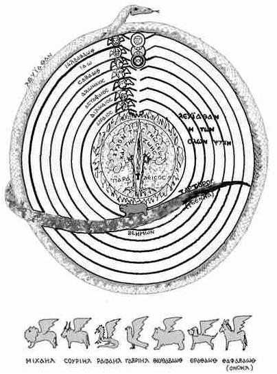 Диаграмма офитов-наасенов