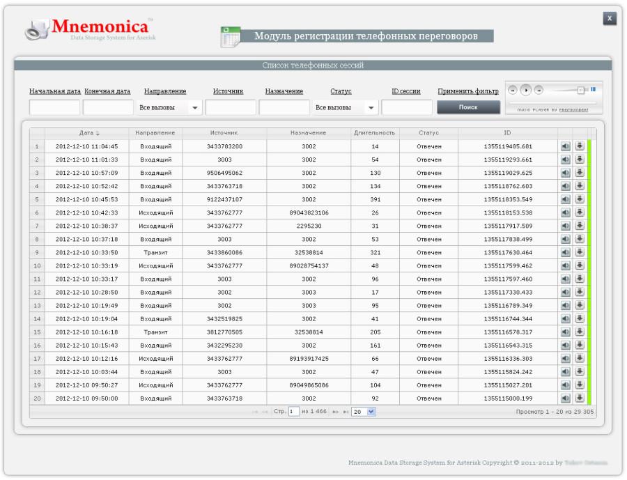 Аналоговые станции подключены к fso/fxs-шлюзам, которые в свою очередь подключены к elastix через интернет