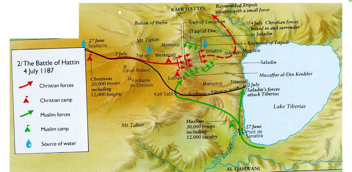 Map -- battle of Hattin